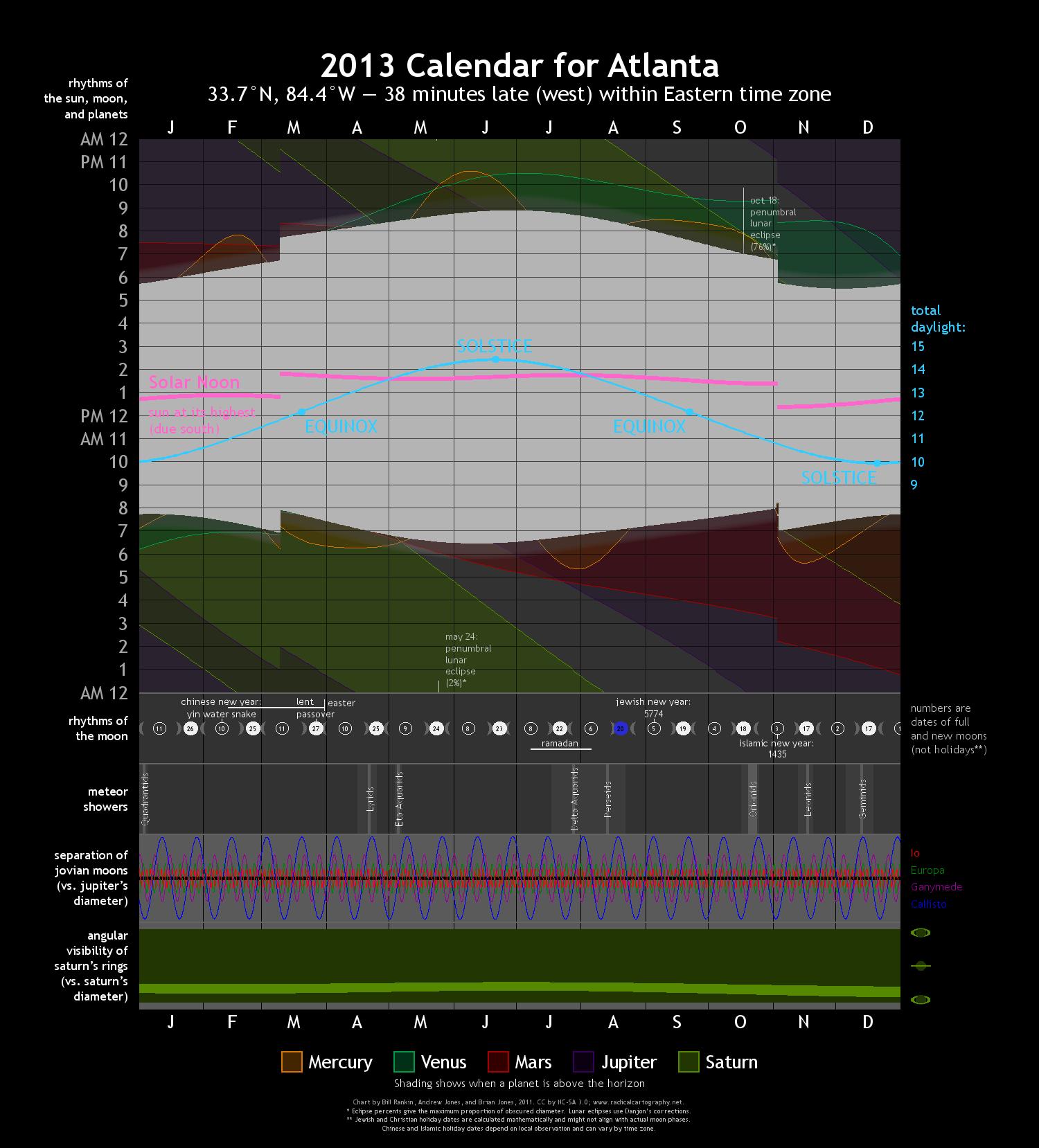 2013 Calendar for Atlanta