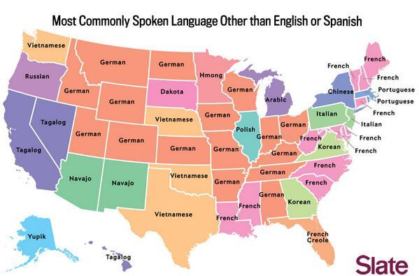non-english-spanish
