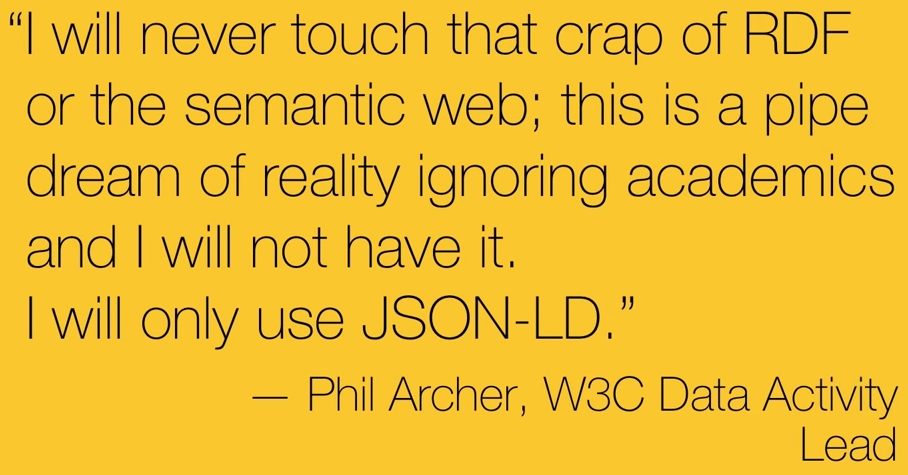 Archer on Semantic Web