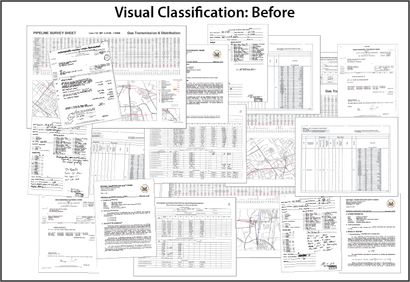 visual classification before