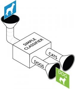 dl_simpleclassifier