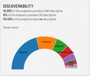 sparql-discovery