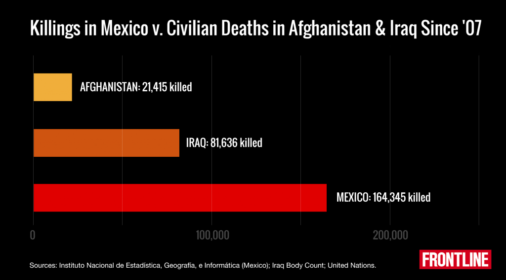 mexico_homicides