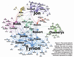 game-of-thrones-network