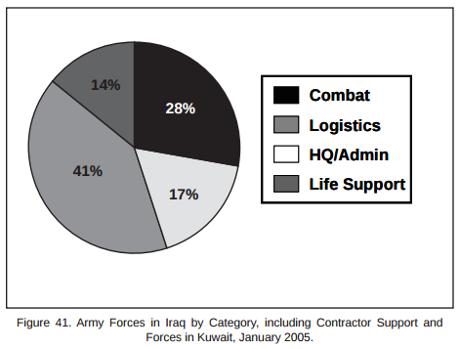 iraq-military-support-460