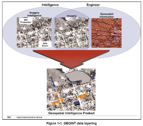 geospatial-intel-1-460