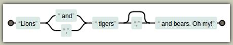 js-regex-example-460