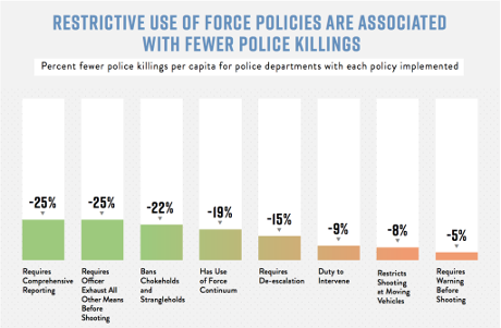 police-policies-460