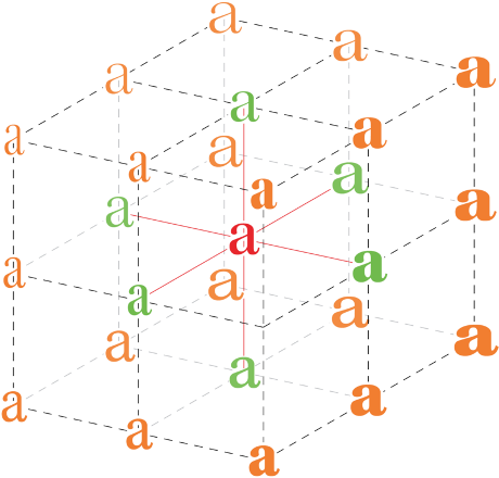 variable-opentype-font-460
