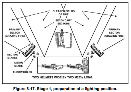 fighting-position-460